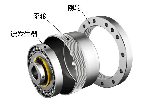 谐波齿轮减速器结构