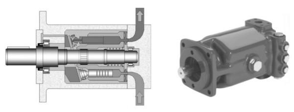 直轴式轴向柱塞泵工作原理及实物图