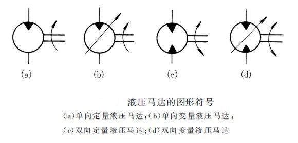 液压马达图形符号