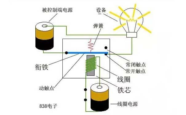 继电器工作原理图