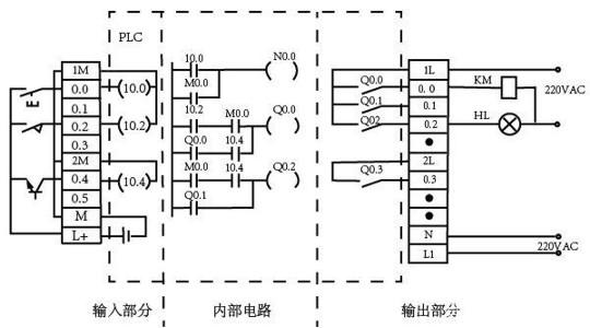 PLC控制系统等效电路