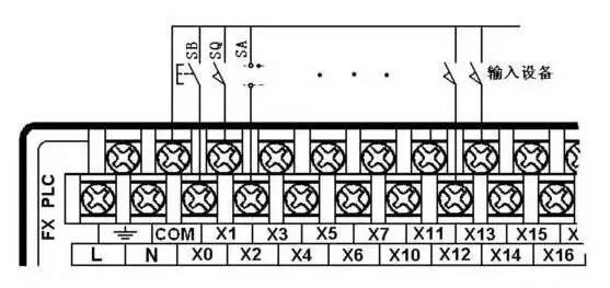 PLC与主令电器类输入设备的连接