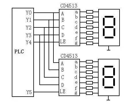 PLC与两位七段LED灯显示器的连接
