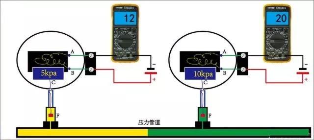 压力变送器(模拟量信号)