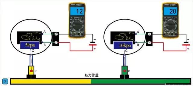 模拟量信号远距传输